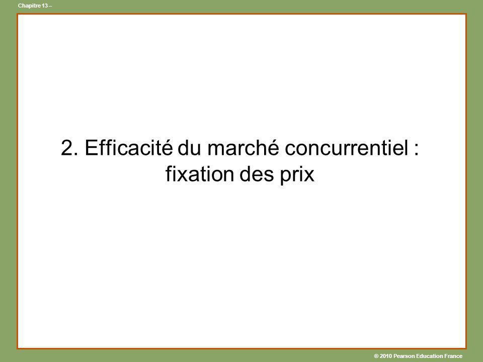 2. Efficacité du marché concurrentiel : fixation des prix