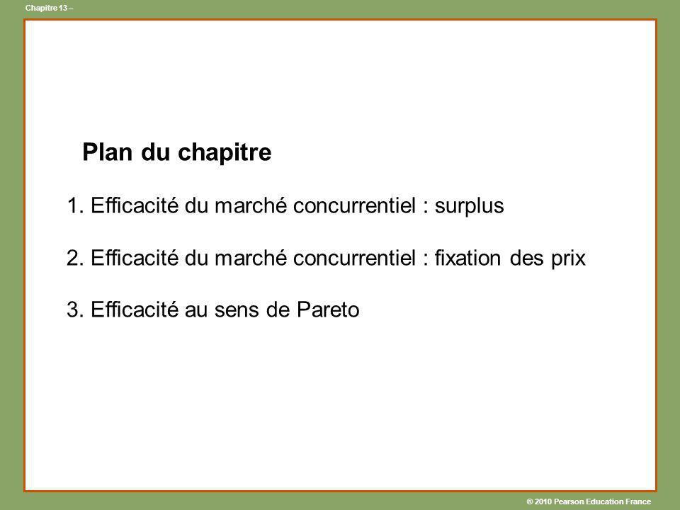 Plan du chapitre 1. Efficacité du marché concurrentiel : surplus 2