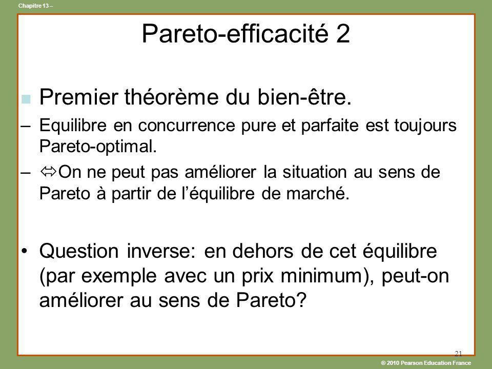 Pareto-efficacité 2 Premier théorème du bien-être.