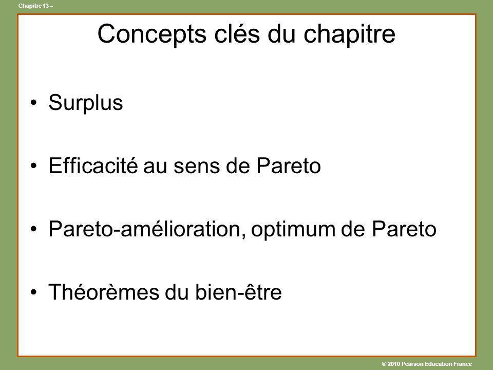 Concepts clés du chapitre