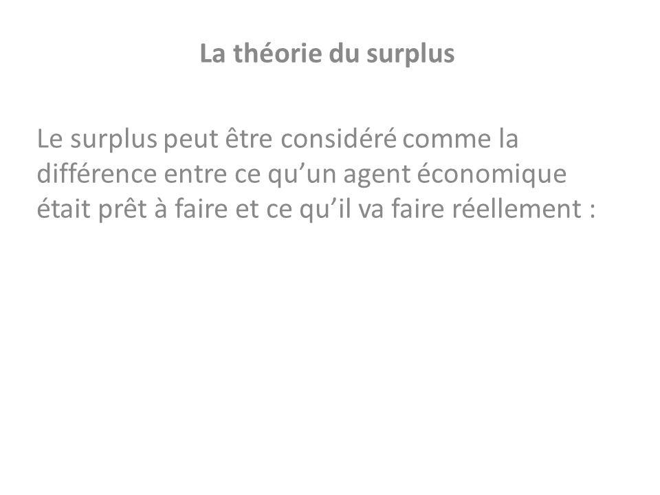 28/10/13 La théorie du surplus.
