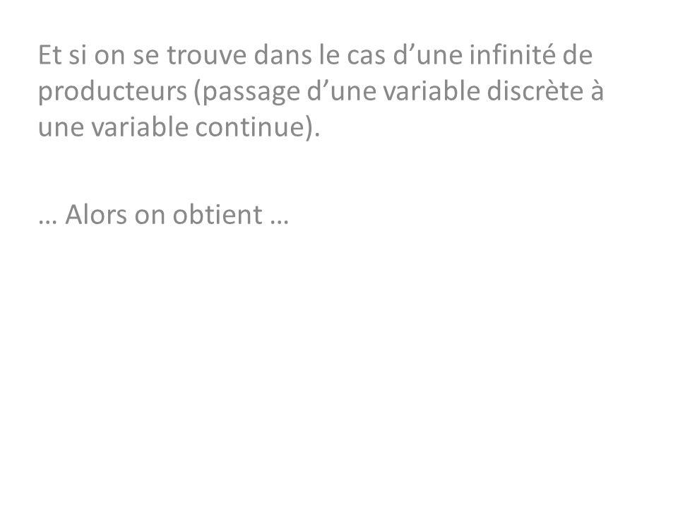28/10/13 Et si on se trouve dans le cas d'une infinité de producteurs (passage d'une variable discrète à une variable continue).