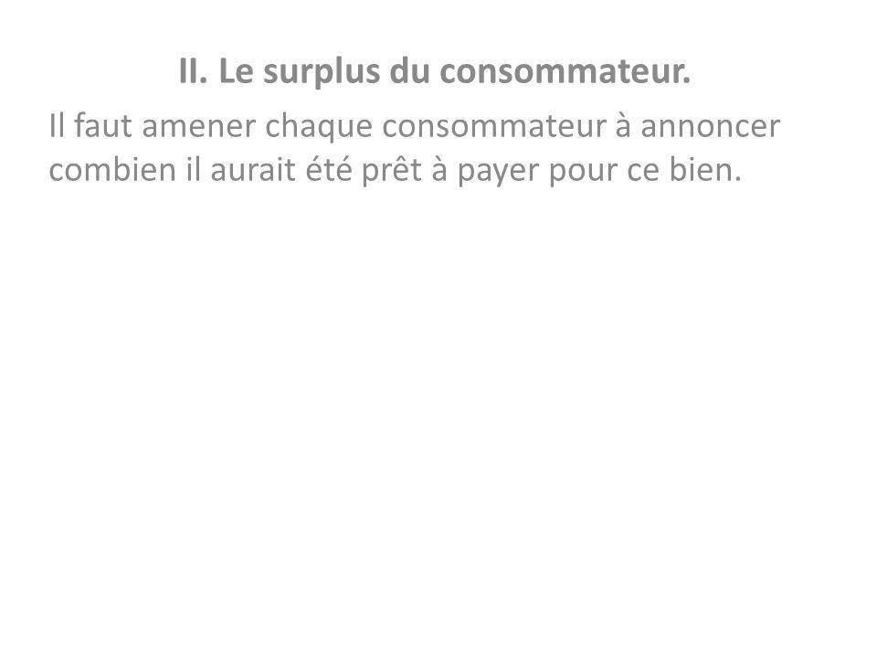 II. Le surplus du consommateur.
