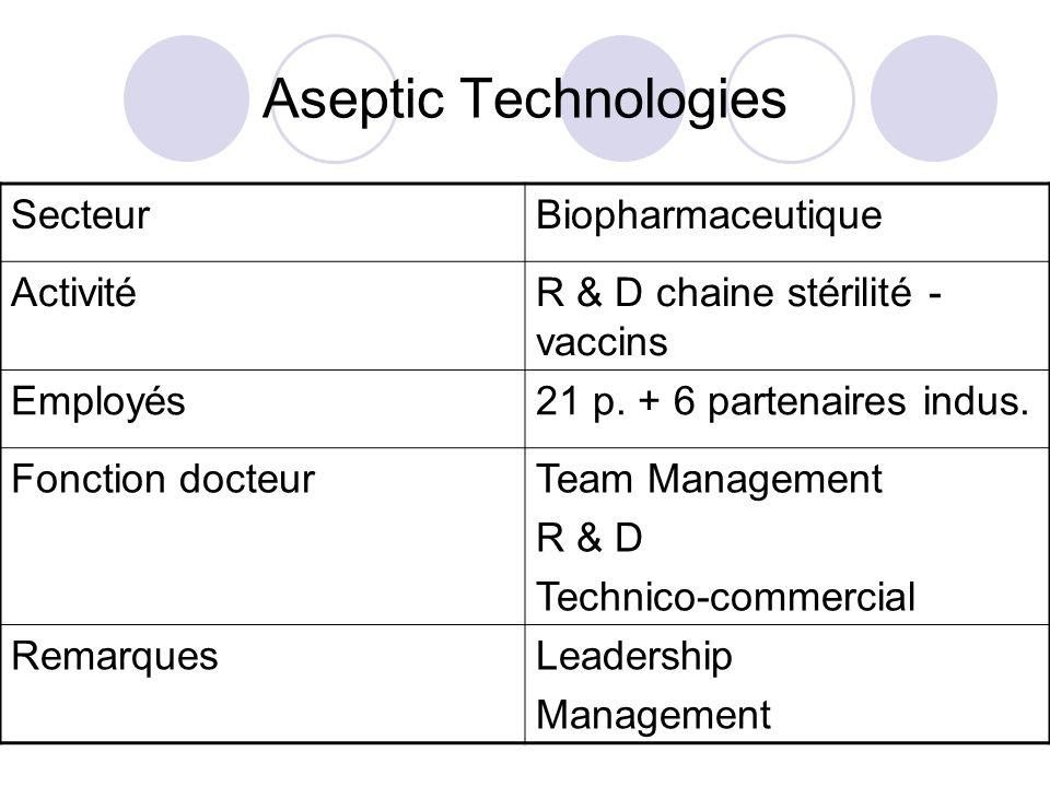Aseptic Technologies Secteur Biopharmaceutique Activité