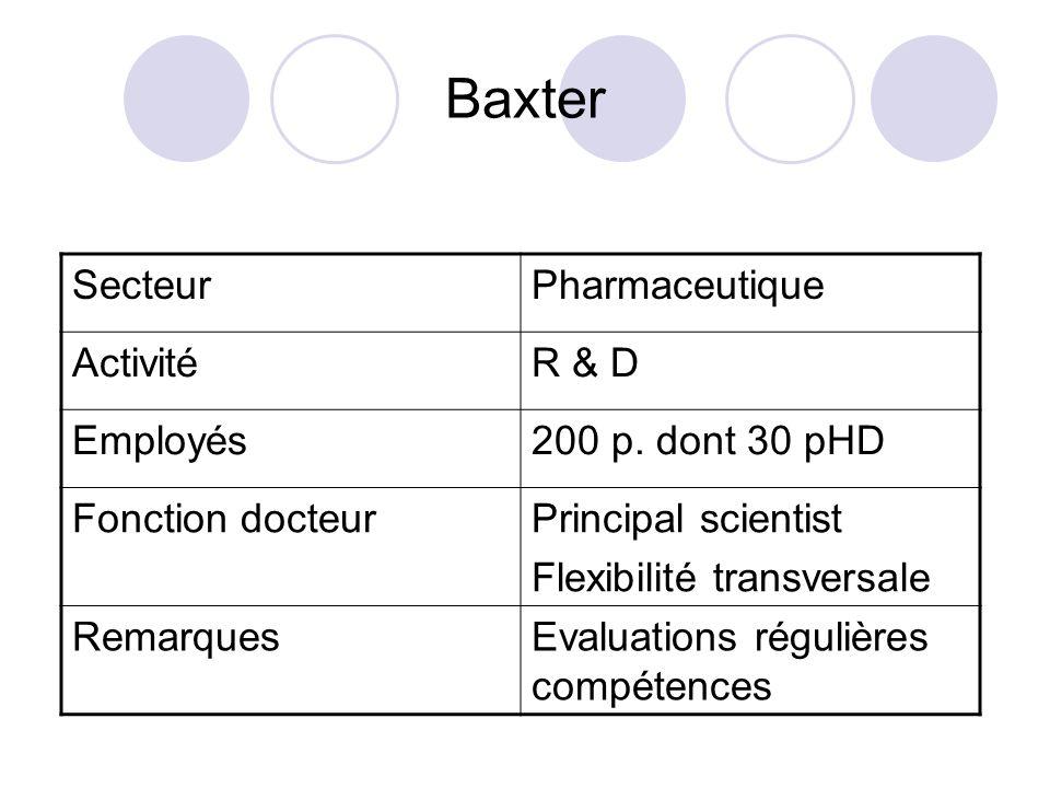 Baxter Secteur Pharmaceutique Activité R & D Employés
