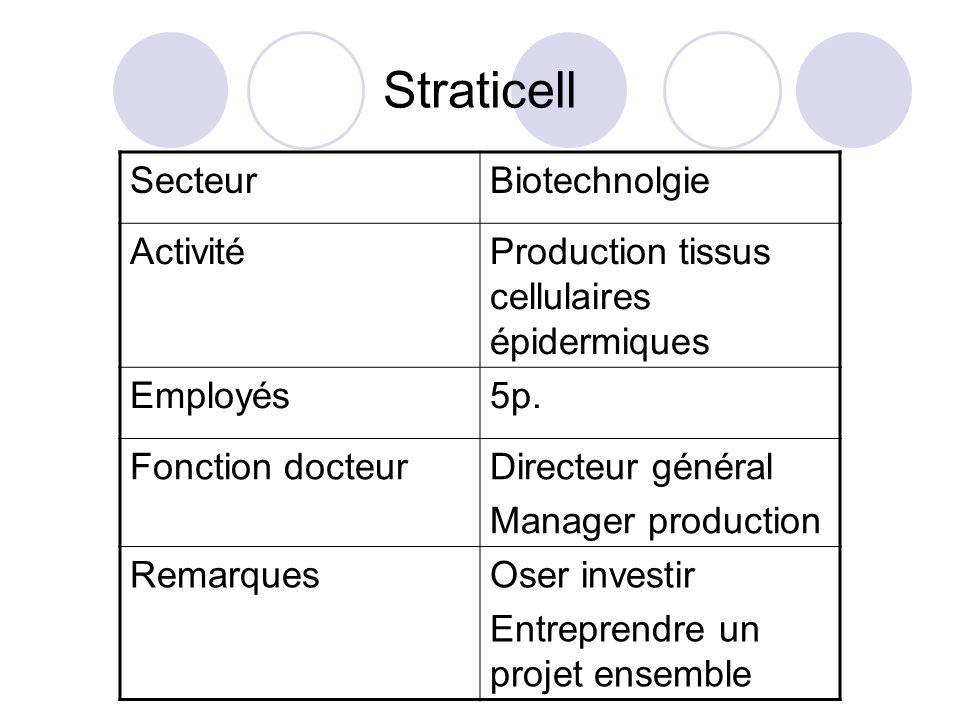 Straticell Secteur Biotechnolgie Activité