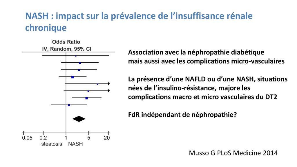 Stéato-hépatite non alcoolique, insulino résistance et