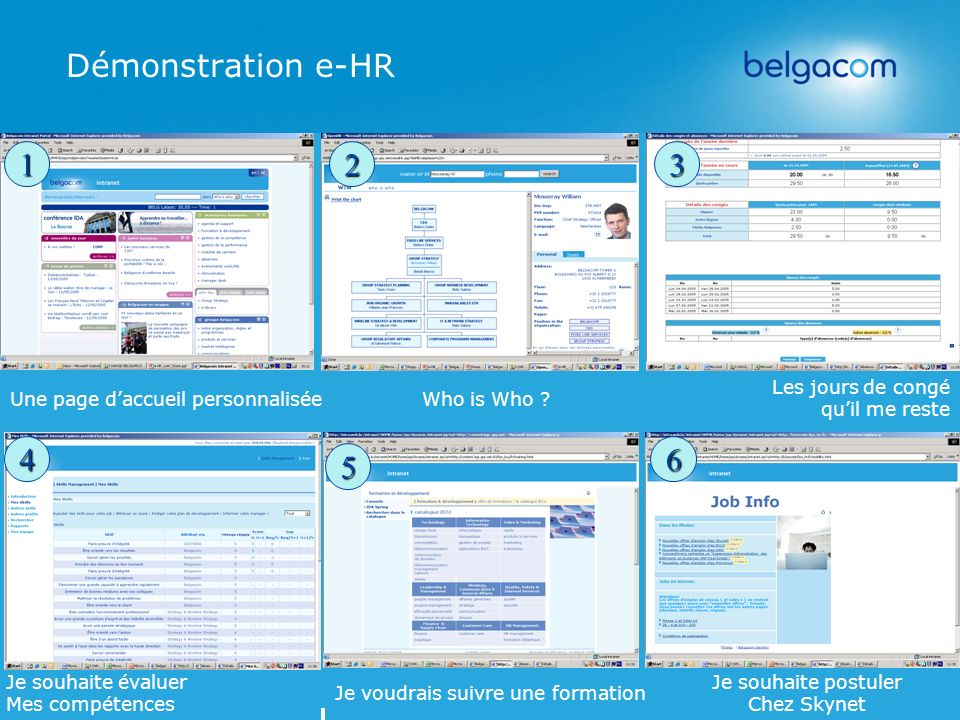 Démonstration e-HR 1. 2. 3. Une page d'accueil personnalisée. Who is Who Les jours de congé.