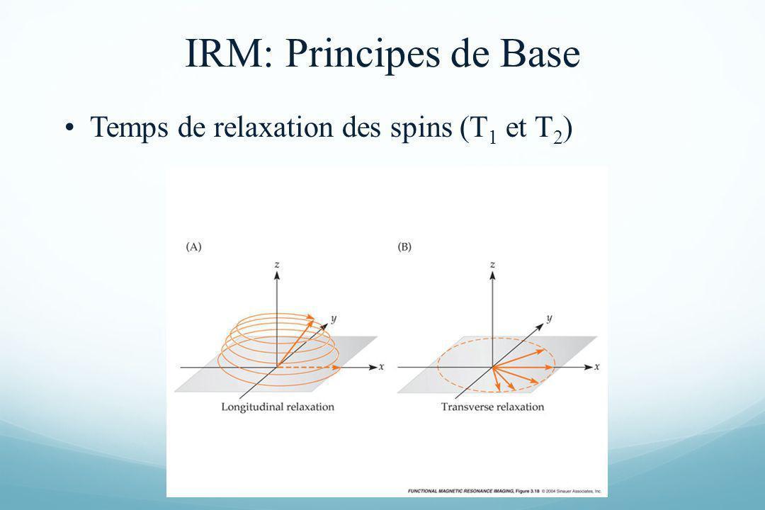 IRM: Principes de Base Temps de relaxation des spins (T1 et T2)