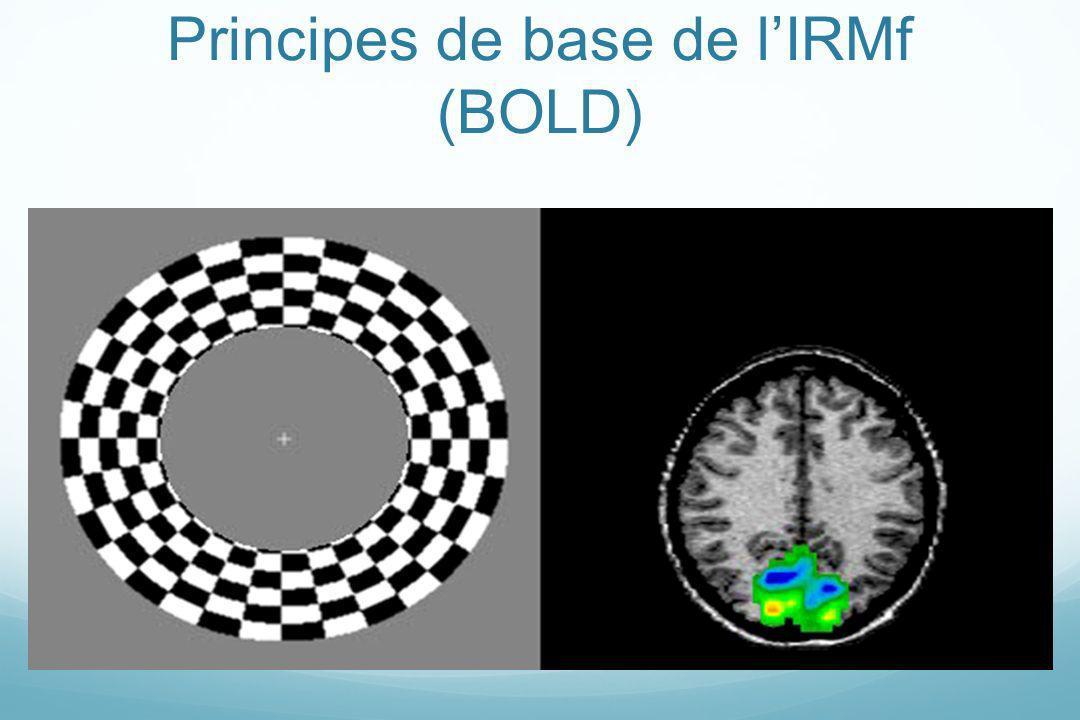 Principes de base de l'IRMf (BOLD)