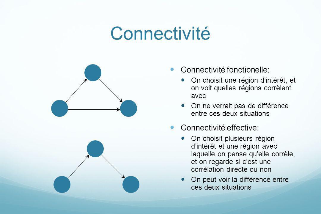 Connectivité Connectivité fonctionelle: Connectivité effective: