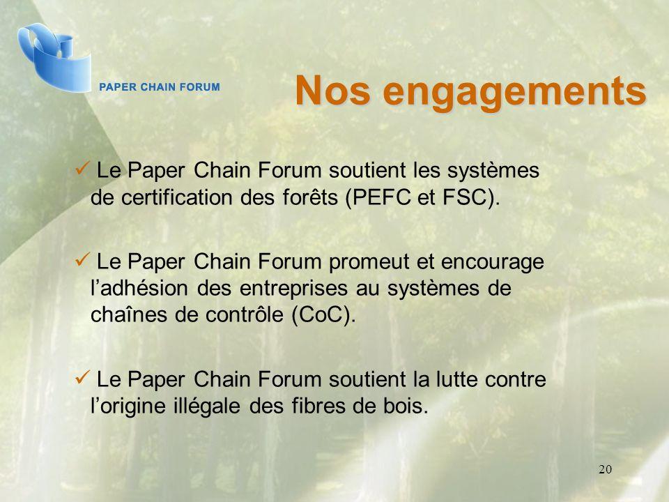 Nos engagements Le Paper Chain Forum soutient les systèmes de certification des forêts (PEFC et FSC).