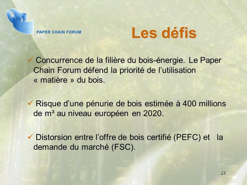 Les défis Concurrence de la filière du bois-énergie. Le Paper Chain Forum défend la priorité de l'utilisation « matière » du bois.