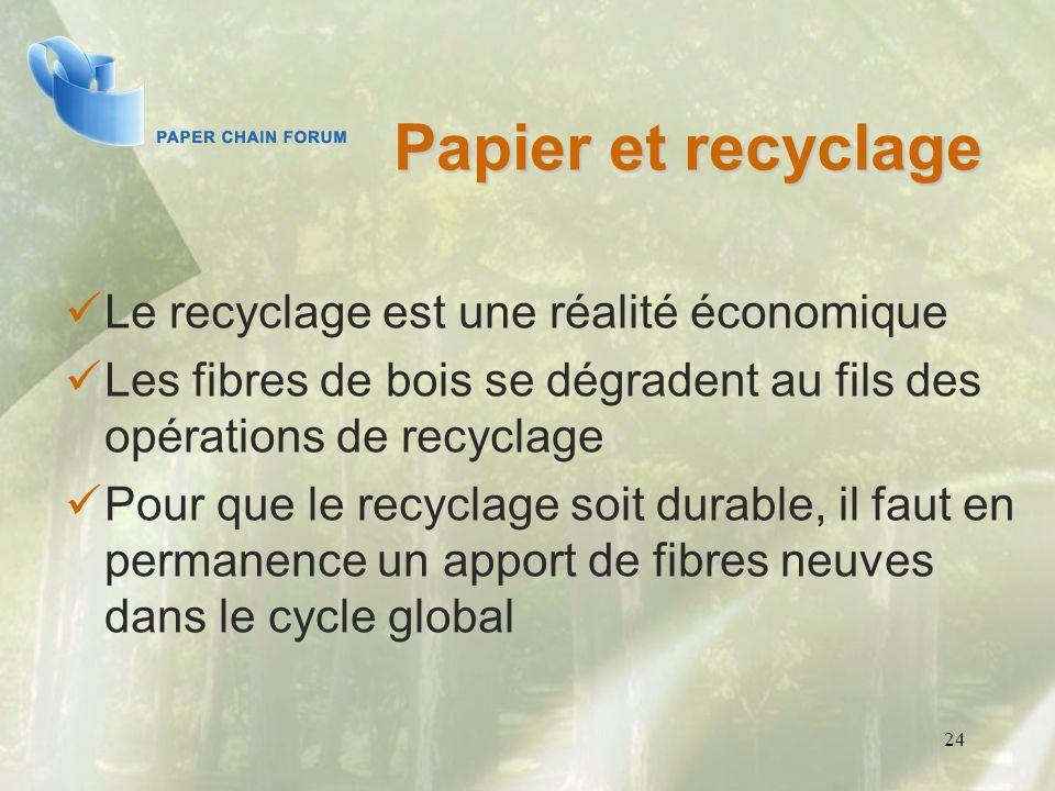 Papier et recyclage Le recyclage est une réalité économique