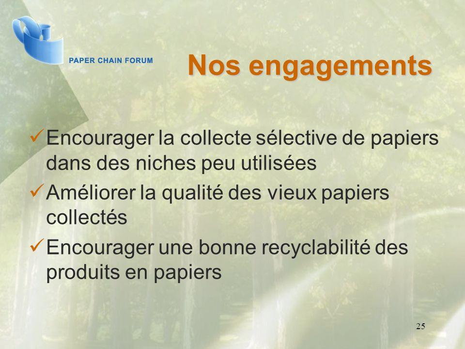 Nos engagements Encourager la collecte sélective de papiers dans des niches peu utilisées. Améliorer la qualité des vieux papiers collectés.