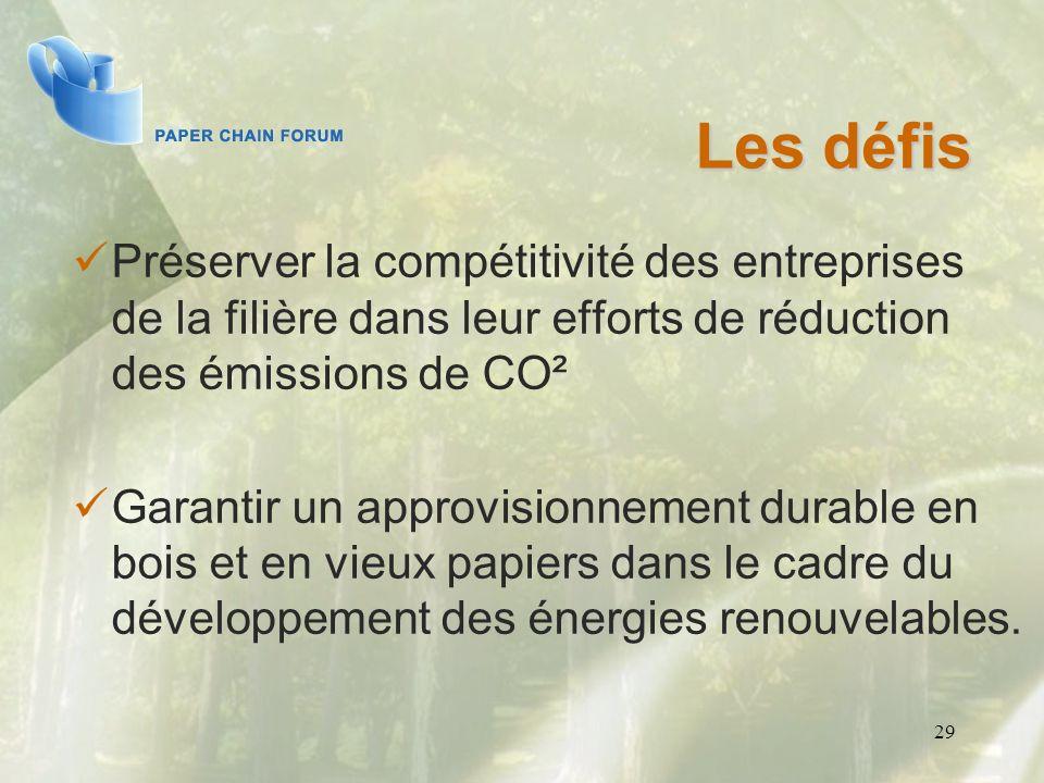 Les défis Préserver la compétitivité des entreprises de la filière dans leur efforts de réduction des émissions de CO².