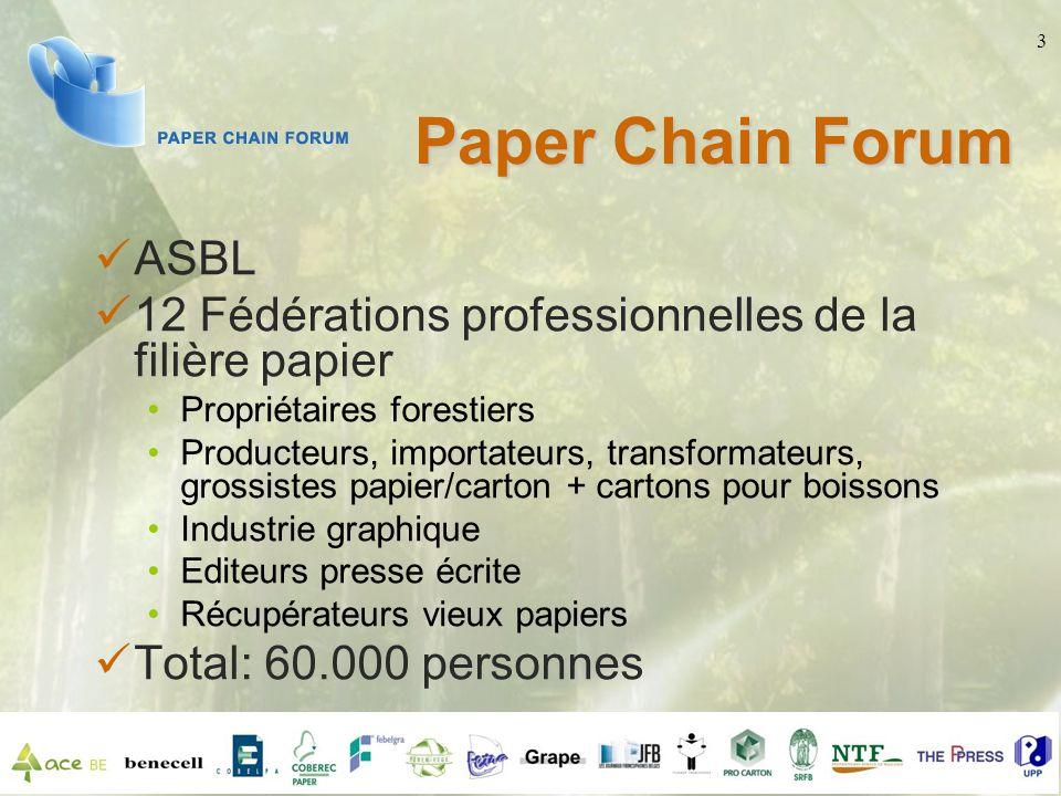 Paper Chain Forum ASBL. 12 Fédérations professionnelles de la filière papier. Propriétaires forestiers.