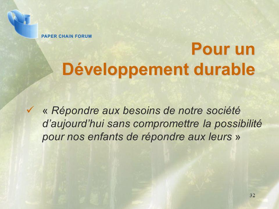 Pour un Développement durable