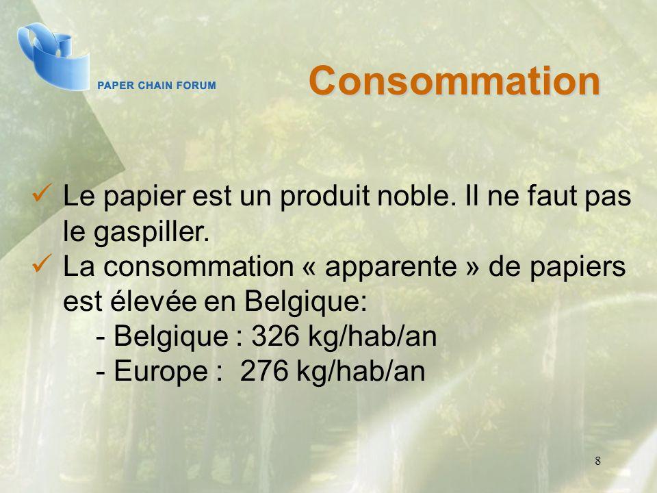 Consommation Le papier est un produit noble. Il ne faut pas le gaspiller. La consommation « apparente » de papiers est élevée en Belgique: