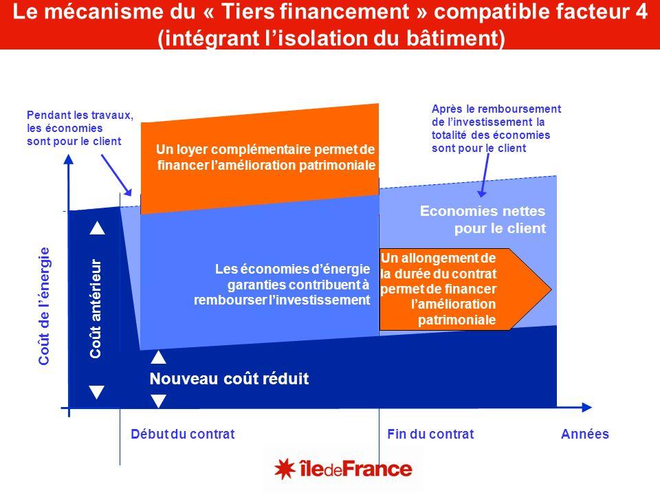 Le mécanisme du « Tiers financement » compatible facteur 4 (intégrant l'isolation du bâtiment)