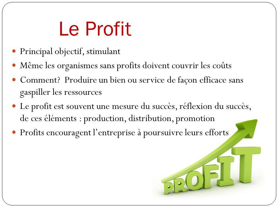 Le Profit Principal objectif, stimulant