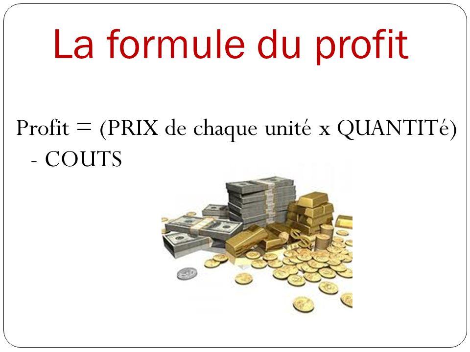 La formule du profit Profit = (PRIX de chaque unité x QUANTITé) - COUTS