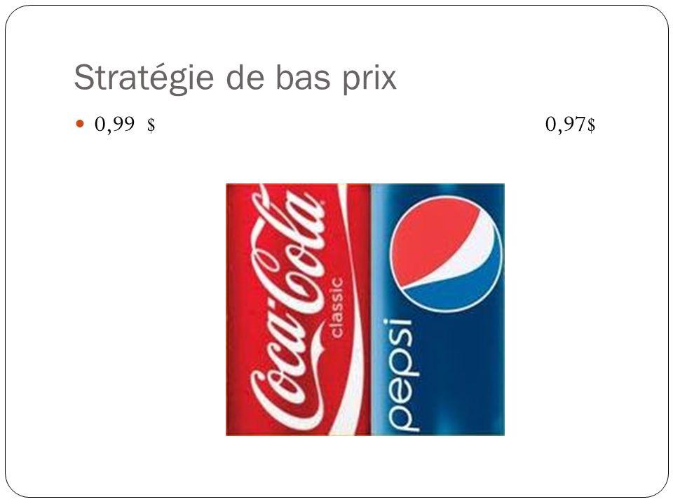 Stratégie de bas prix 0,99 $ 0,97$