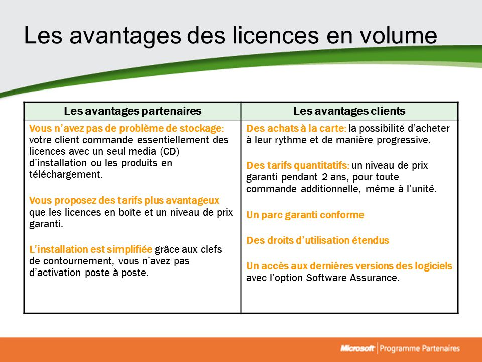 Les avantages des licences en volume