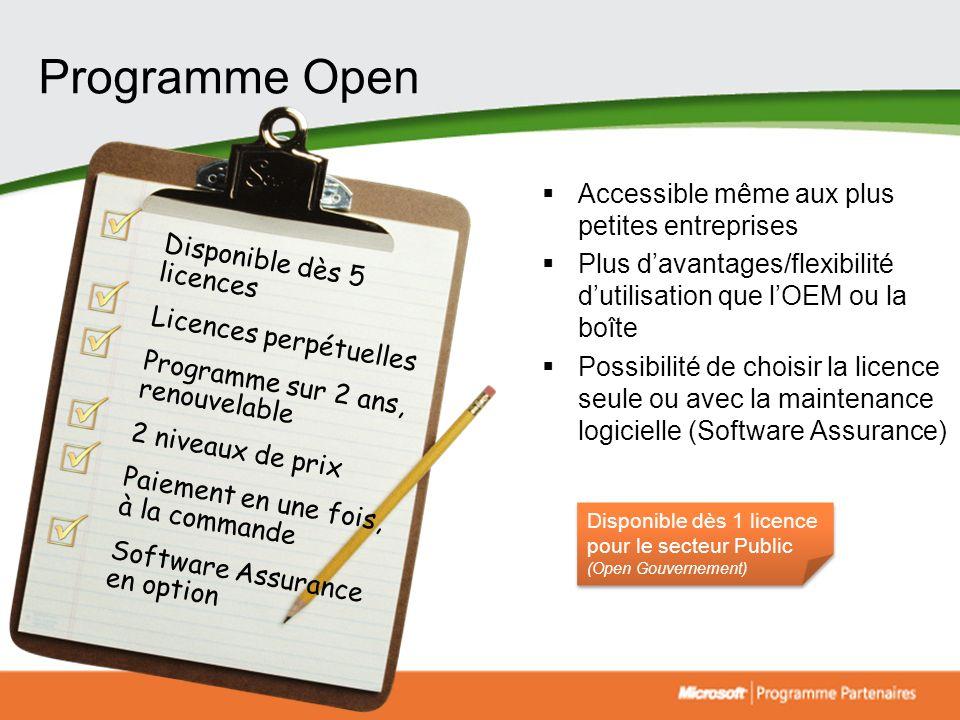 Programme Open Accessible même aux plus petites entreprises
