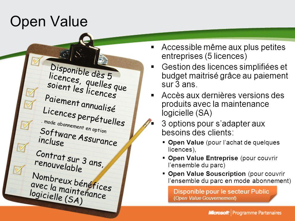 Open Value Accessible même aux plus petites entreprises (5 licences)