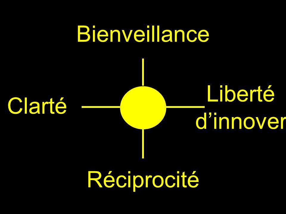 Bienveillance Liberté d'innover Clarté Réciprocité