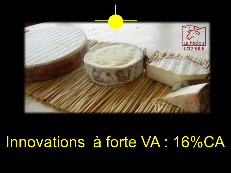 Innovations à forte VA : 16%CA