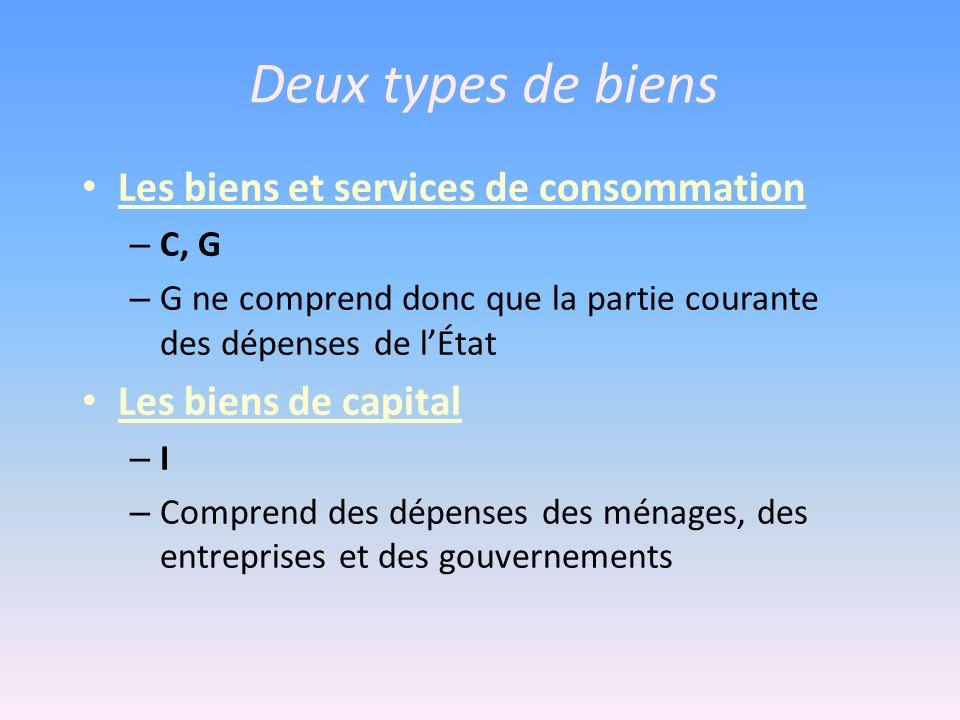 Deux types de biens Les biens et services de consommation