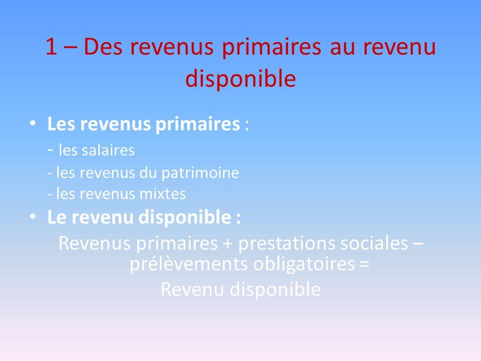1 – Des revenus primaires au revenu disponible