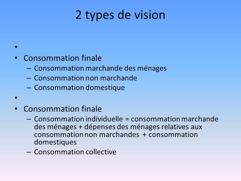 2 types de vision Consommation finale