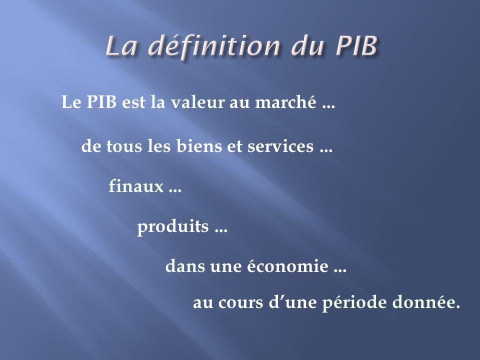 La définition du PIB Le PIB est la valeur au marché ...