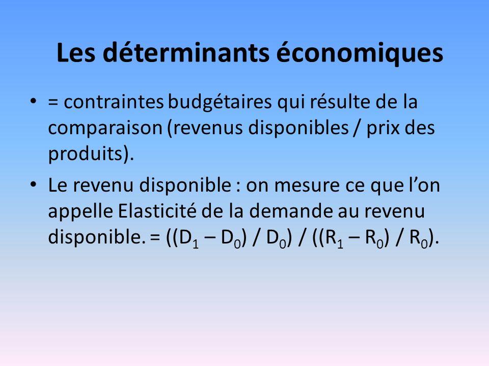 Les déterminants économiques