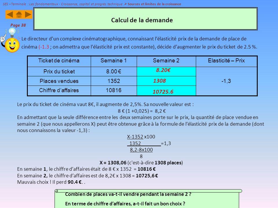 X = 1308,06 (c est-à-dire 1308 places)