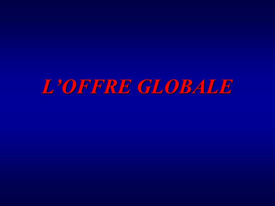 L'OFFRE GLOBALE
