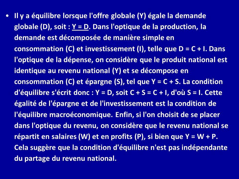 Il y a équilibre lorsque l offre globale (Y) égale la demande globale (D), soit : Y = D.