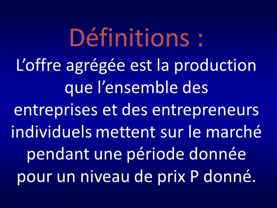 Définitions : L'offre agrégée est la production que l'ensemble des