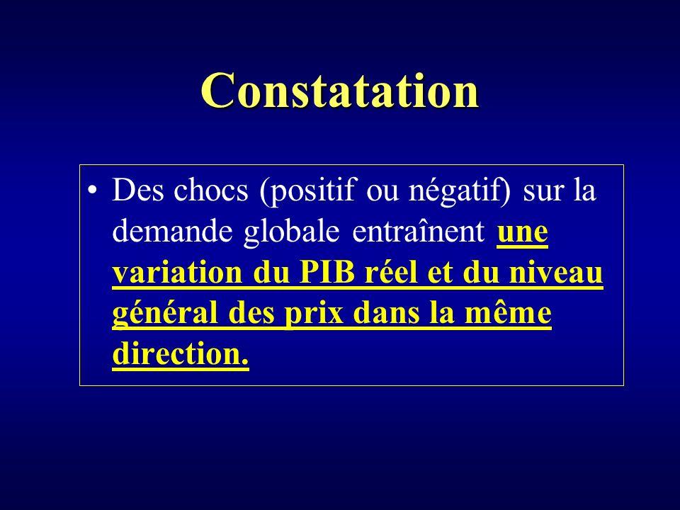 Constatation
