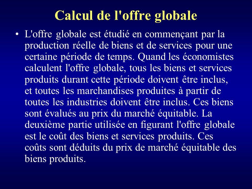 Calcul de l offre globale
