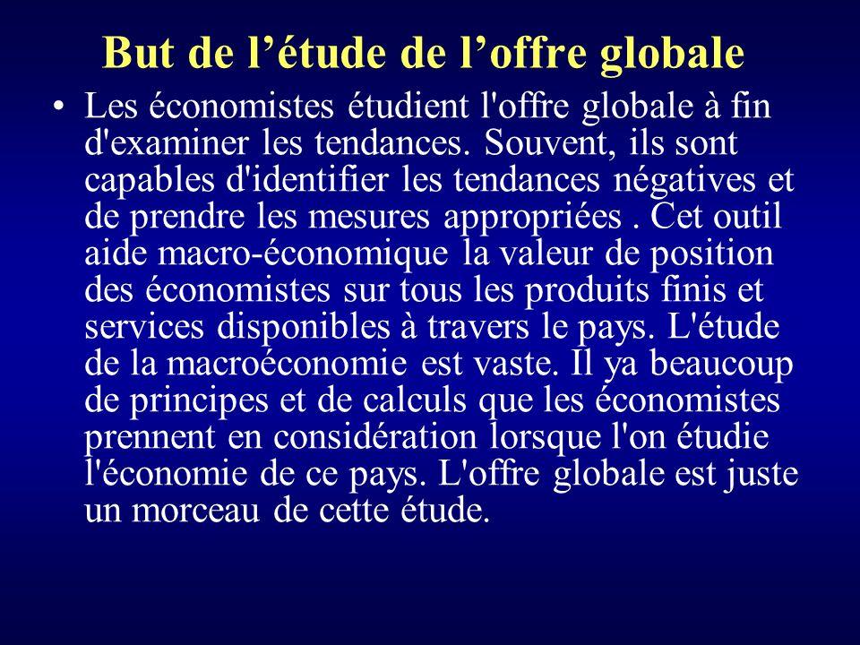 But de l'étude de l'offre globale