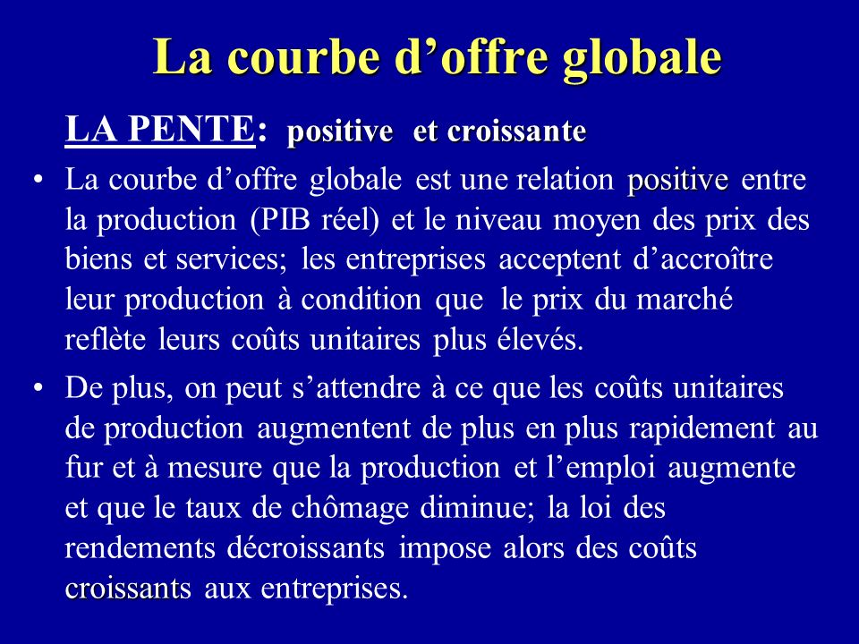 La courbe d'offre globale
