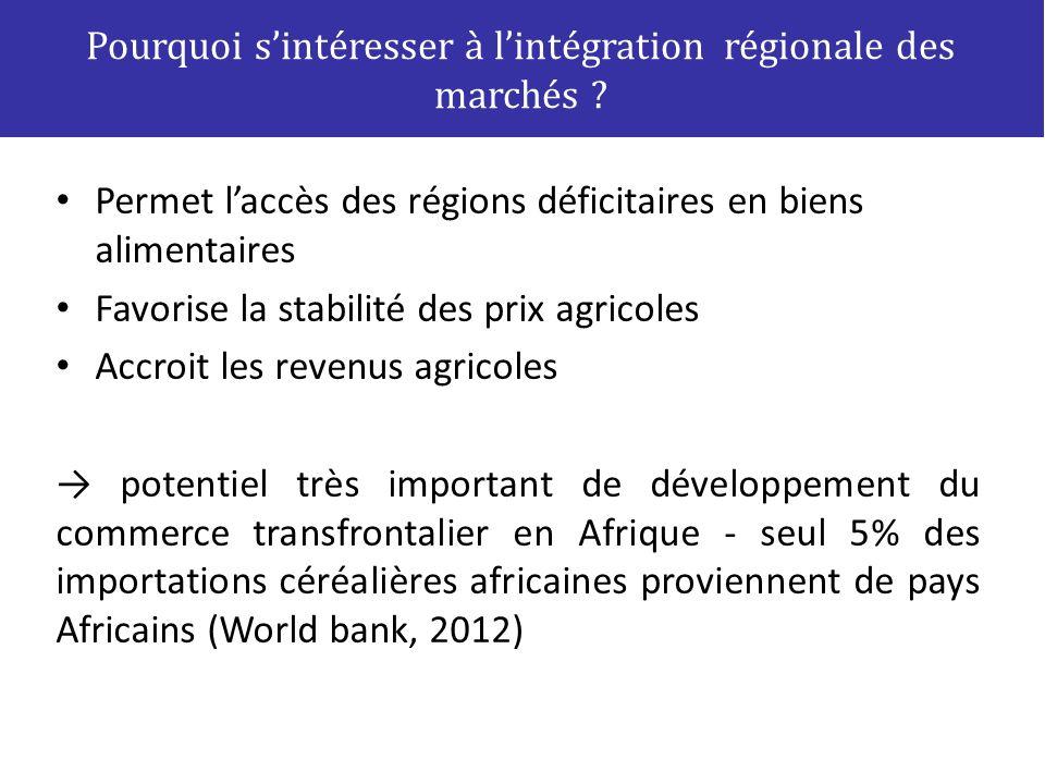 Pourquoi s'intéresser à l'intégration régionale des marchés