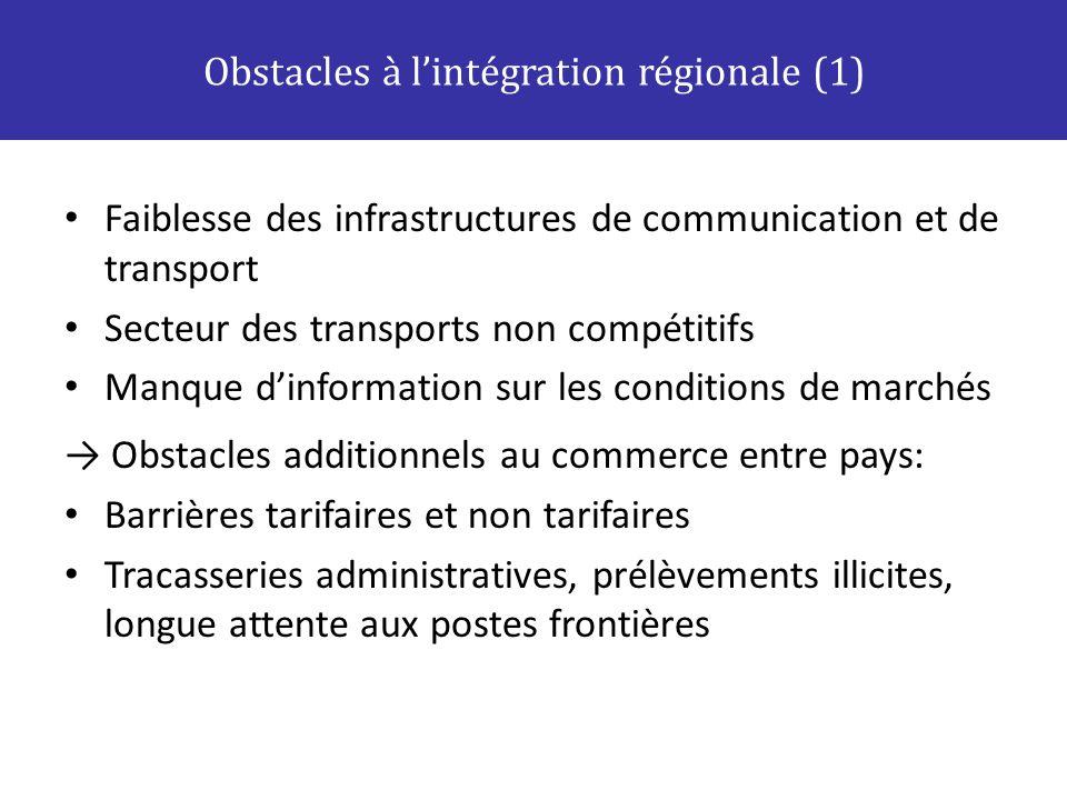 Obstacles à l'intégration régionale (1)