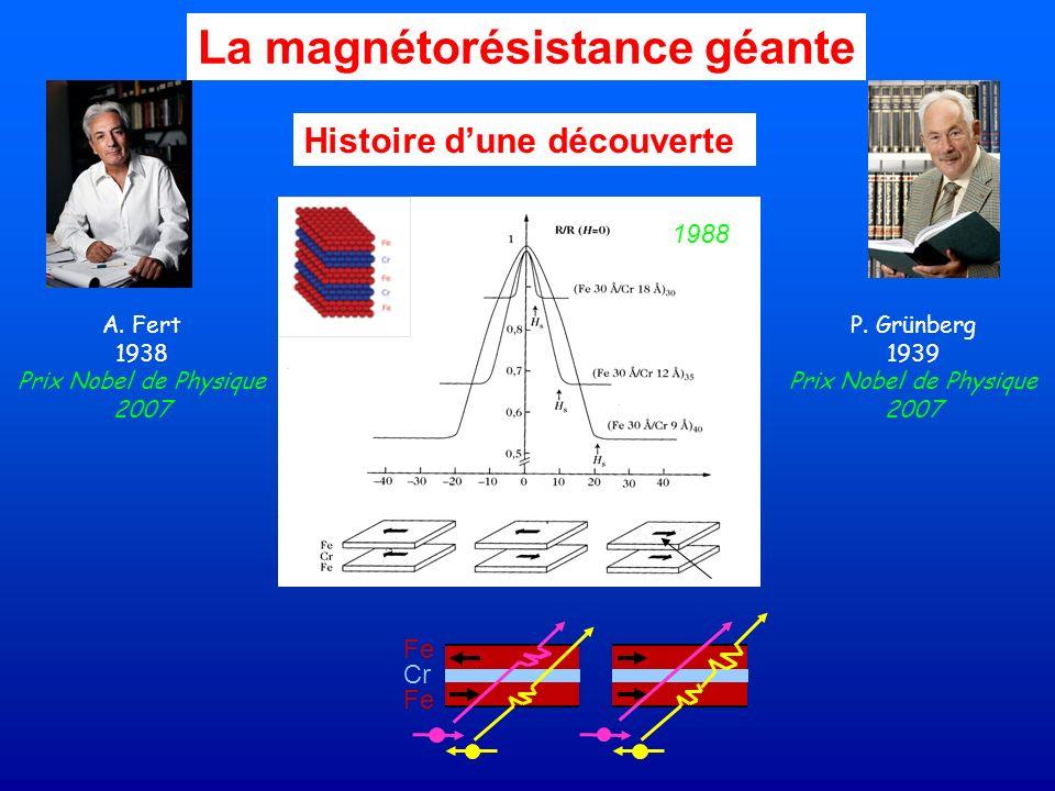 La magnétorésistance géante Histoire d'une découverte