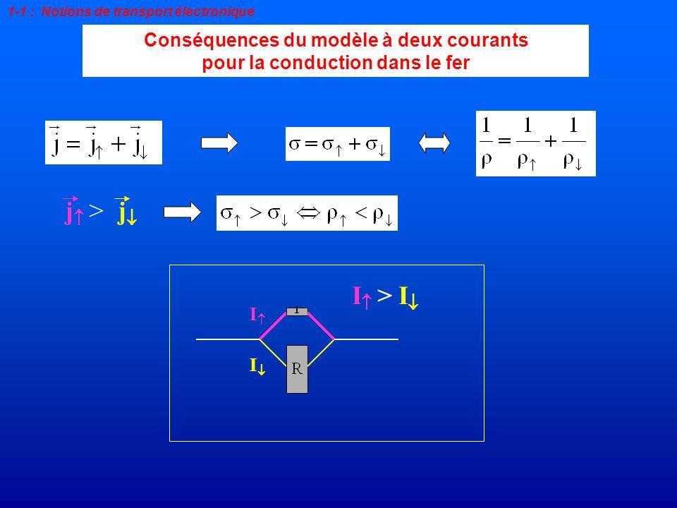 Conséquences du modèle à deux courants