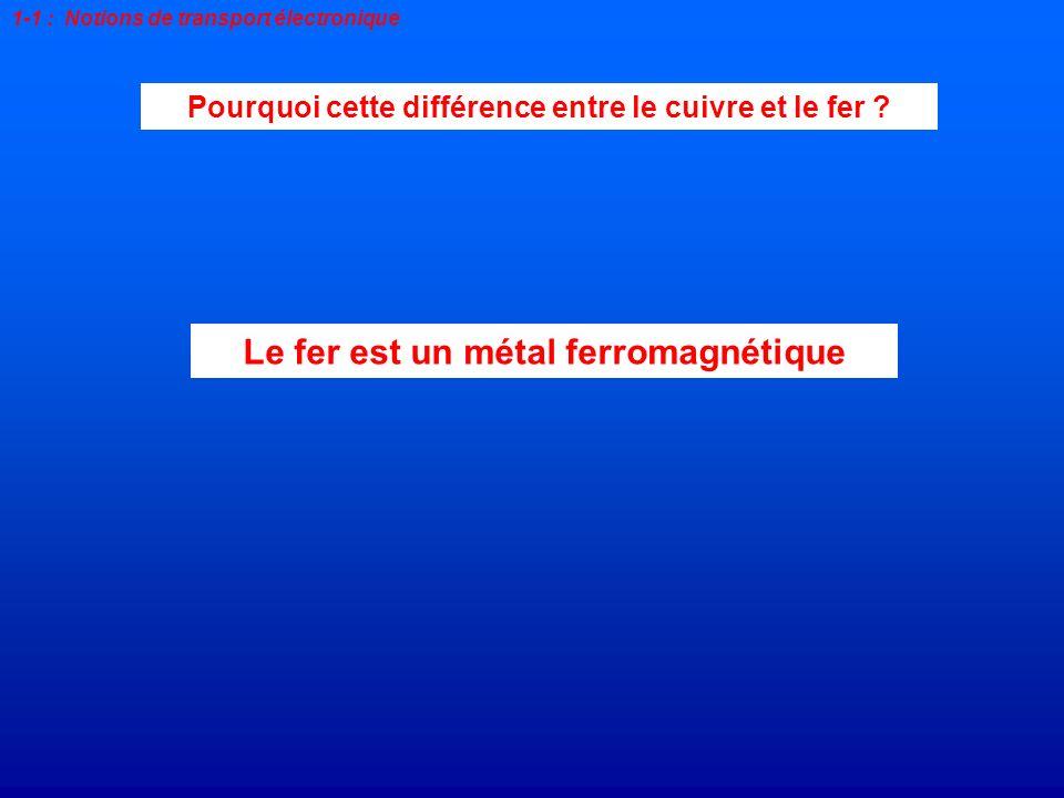 Le fer est un métal ferromagnétique